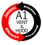 Restaurant Kitchen Cleaning Las Vegas, Vent and Hood Cleaning Las Vegas, A 1 Vent & Hood